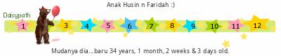 Si Ain menjadi anak kepada Pakcik Hussin dan Makcik Faridah :)